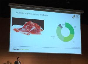 Tendencias del consumidor en el sector del jamón. Congreso Mundial del Jamón Curado