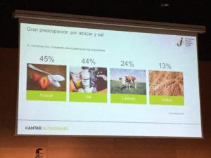 Tendencias del consumidor en la alimentación. Congreso Mundial del Jamón Curado