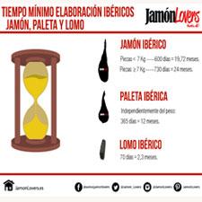Tiempos mínimos elaboración jamón ibérico según la norma