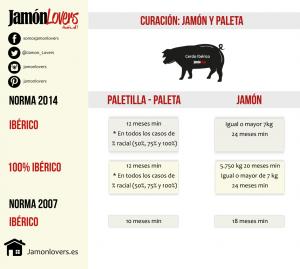 diferencias-jamon-paletilla-curacion-cerdo-iberico-jamonlovers