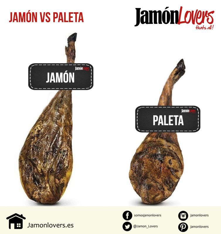 Diferencias entre el jamón y la paletilla o paleta