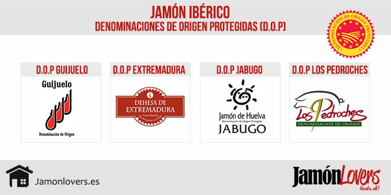 Denominaciones de Origen Protegidas Jamón Ibérico