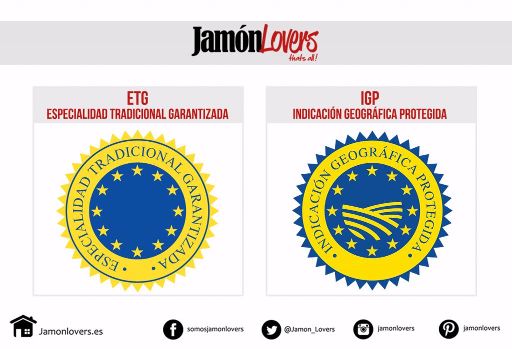 Logos ETG e IGP, Jamón Serrano