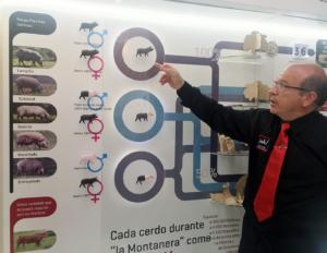 Virgilio Sánchez explicando la clasificación del jamón ¡oh! Espacio del Jamón en La Alberca
