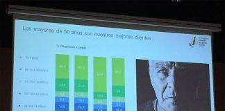 Tendencias del consumidor el sector del jamón, edad. Congreso Mundial del Jamón Curado
