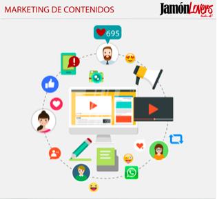 marketing del jamon contenidos