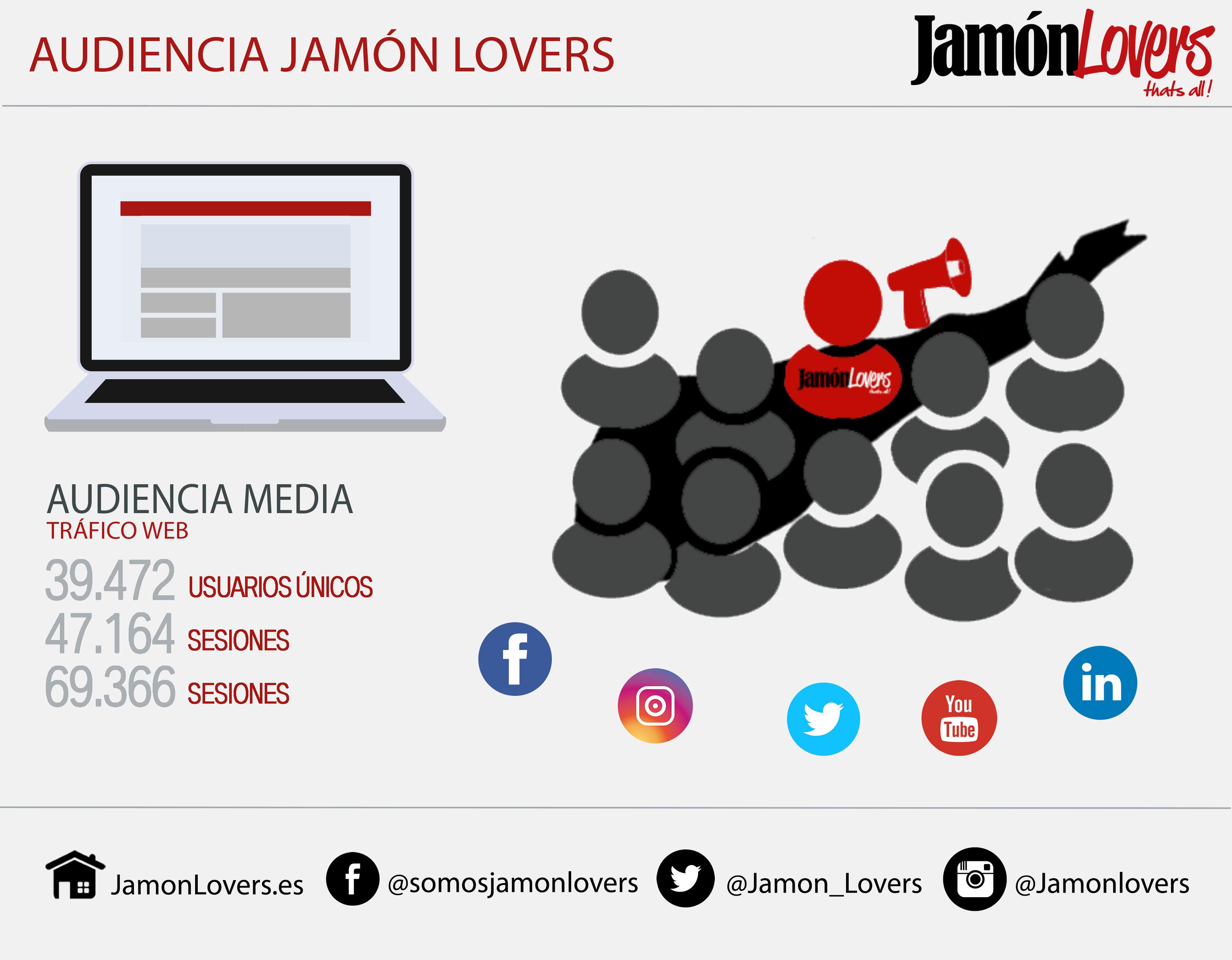 marketing del jamon audiencia