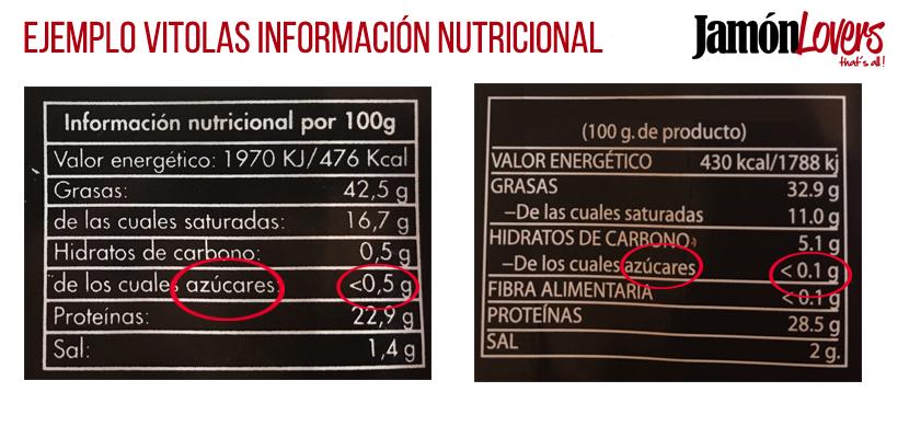 Valor nutricional jamón