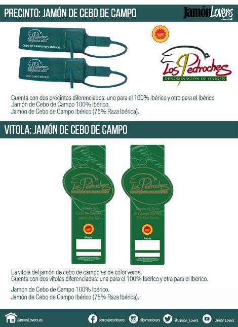 Precinto y vitola Jamon de Cebo de Campo, DOP Los Pedroches