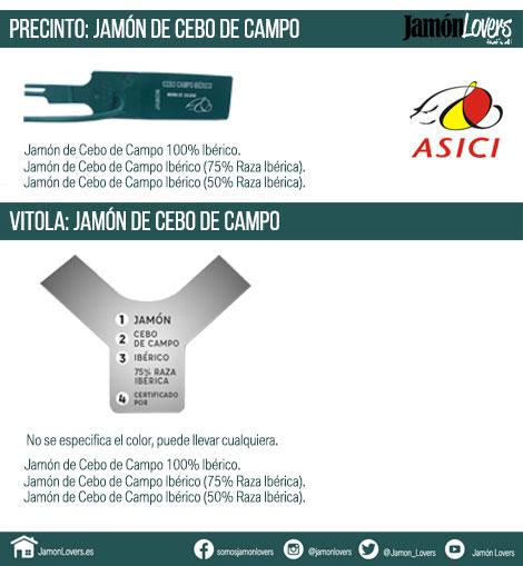 Precinto y vitola Jamon de Cebo de Campo, Norma Calidad del Ibérico ASICI