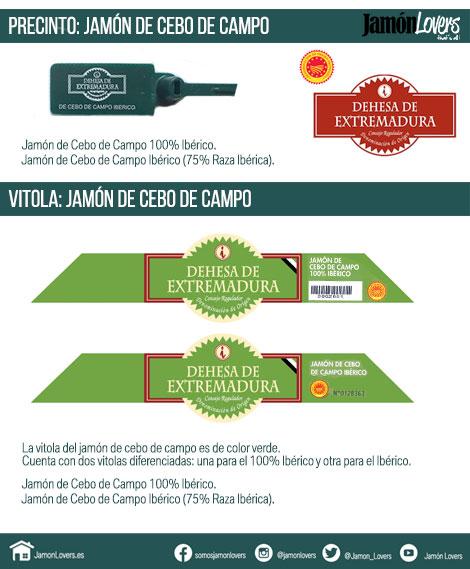 Precinto y vitola Jamon de Cebo de Campo, DOP Dehesa de Extremadura